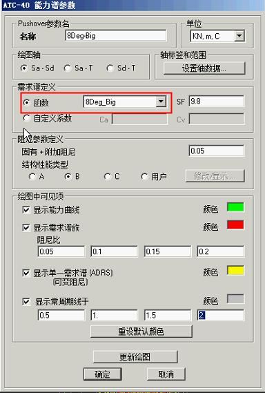 Sap2000中直接用中国规范谱求取性能点的设置