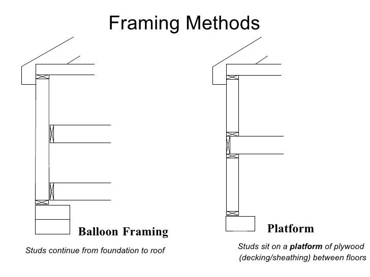 Platform Framing & Balloon Framing