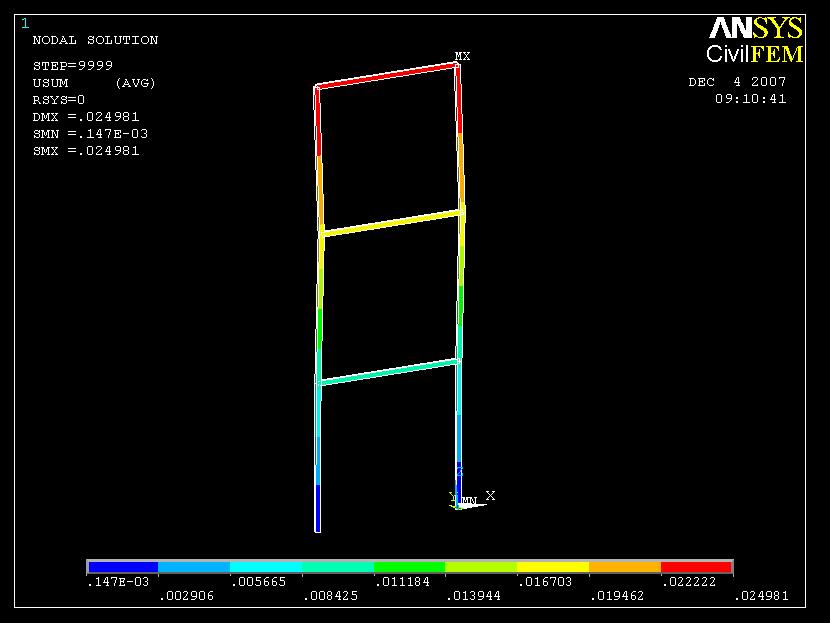 ANSYS地震反应谱分析示例
