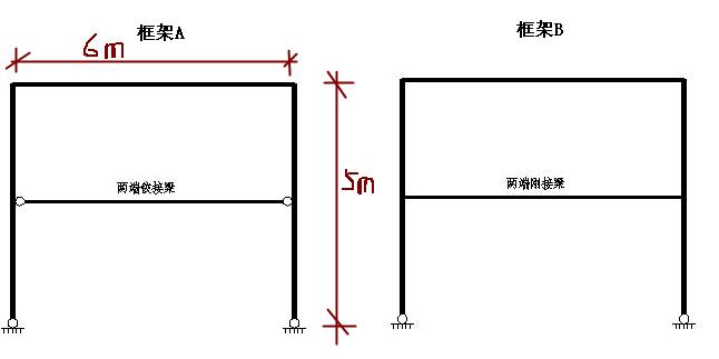 说说框架柱的计算长度(2)